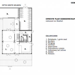 Cohousing Gecco in gentbrugge gemeenschappelijk paviljoen